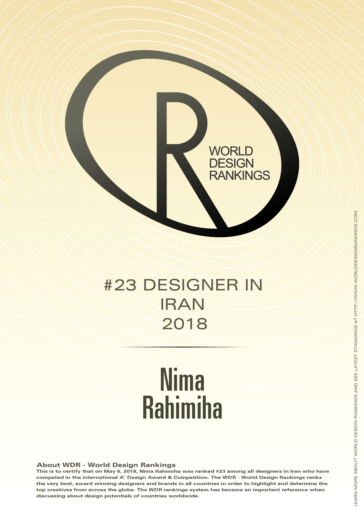 Nima Rahimiha World Design Rankings